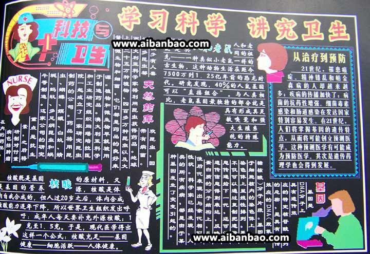 科技卫生黑板报版面设计图_天然药库